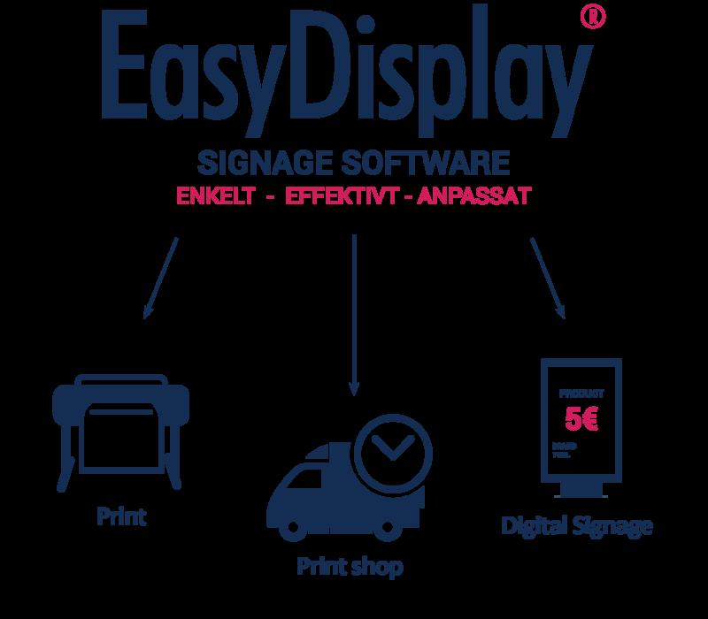 EasyDisplay 800x700
